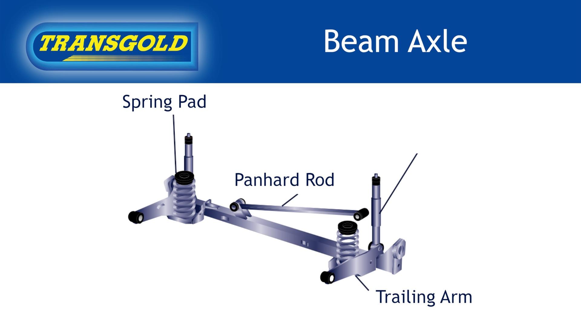 Beam Axle