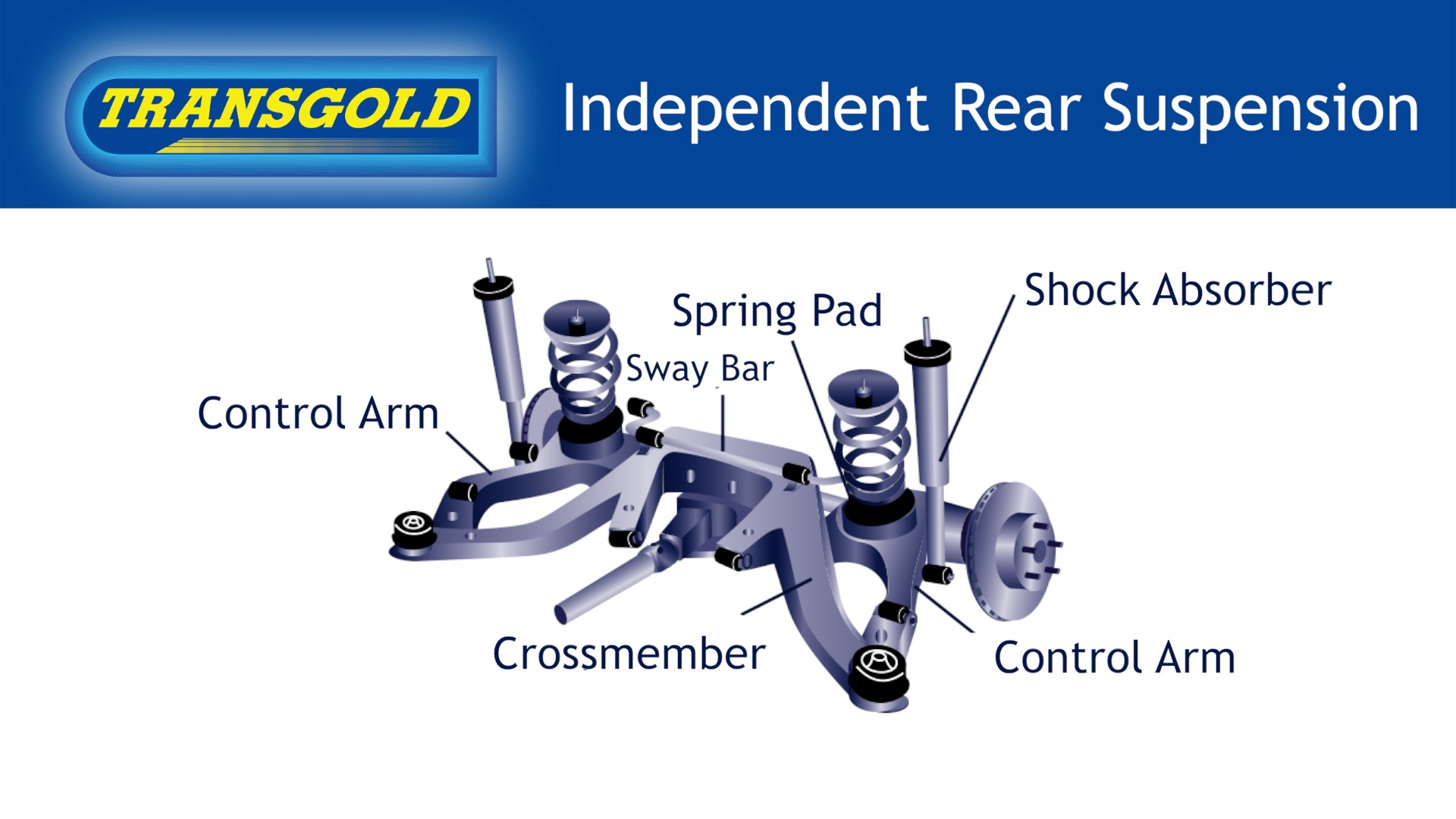 Cross SectionIndependent Rear Suspension
